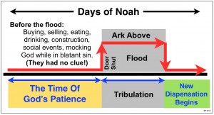 days of noah graphic